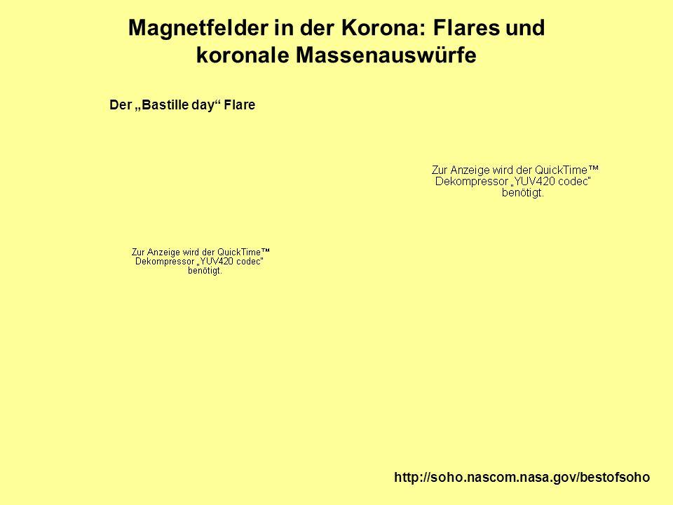 Magnetfelder in der Korona: Flares und koronale Massenauswürfe