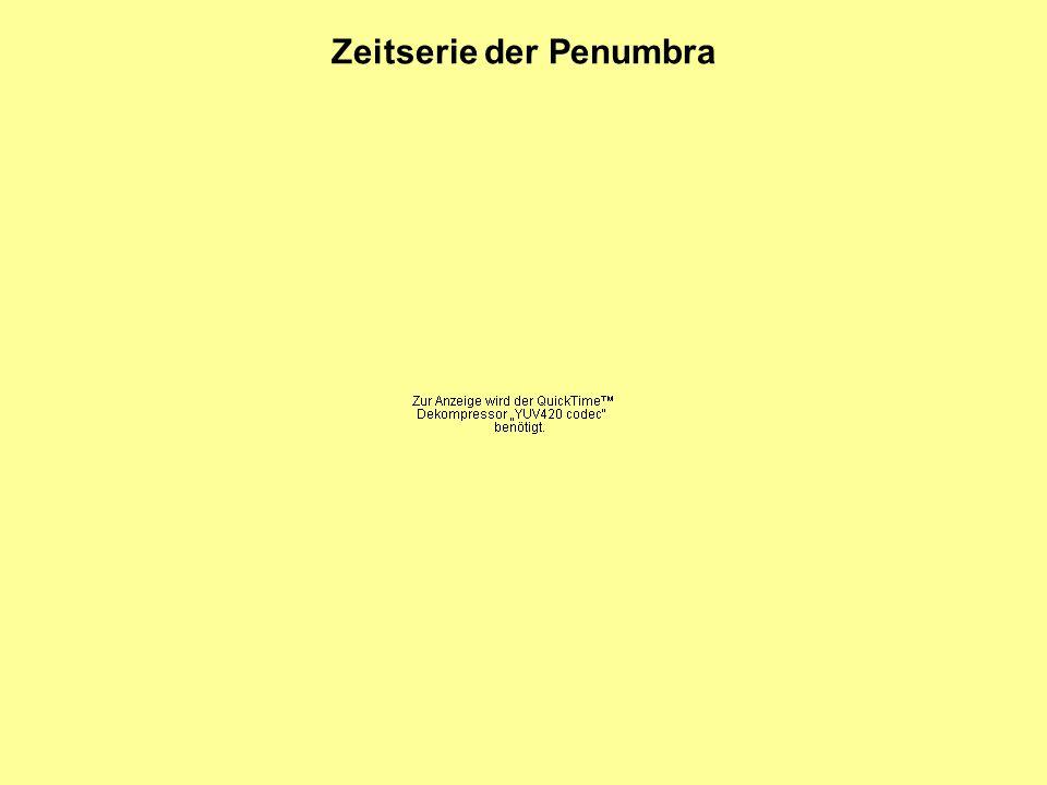 Zeitserie der Penumbra