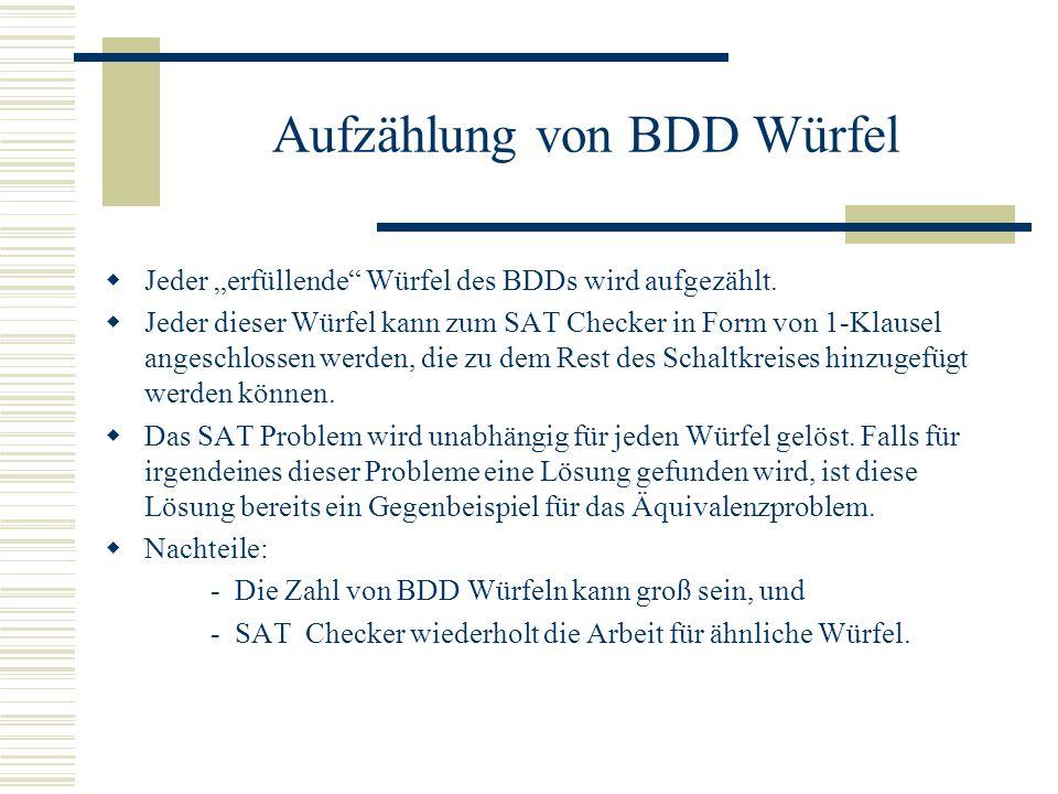 Aufzählung von BDD Würfel