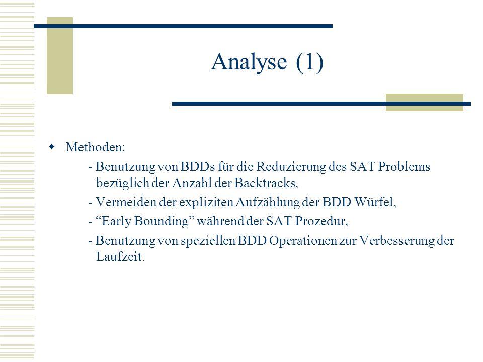 Analyse (1) Methoden: - Benutzung von BDDs für die Reduzierung des SAT Problems bezüglich der Anzahl der Backtracks,