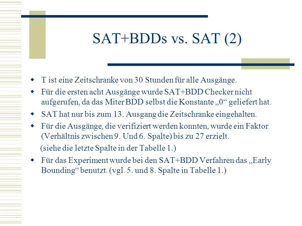 SAT+BDDs vs. SAT (2) T ist eine Zeitschranke von 30 Stunden für alle Ausgänge.