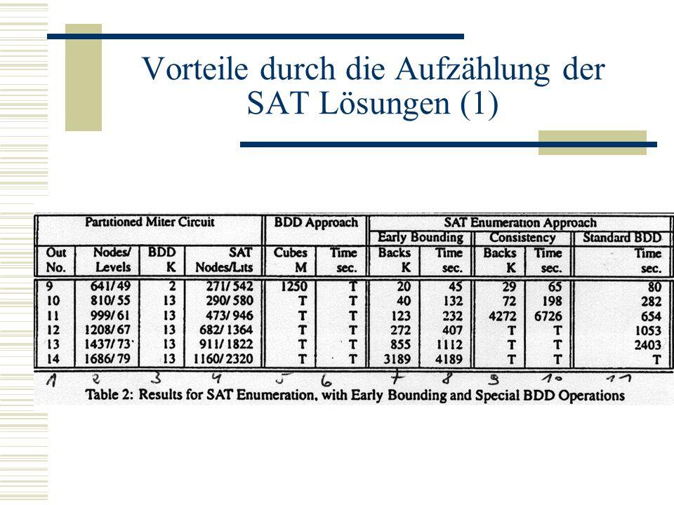 Vorteile durch die Aufzählung der SAT Lösungen (1)