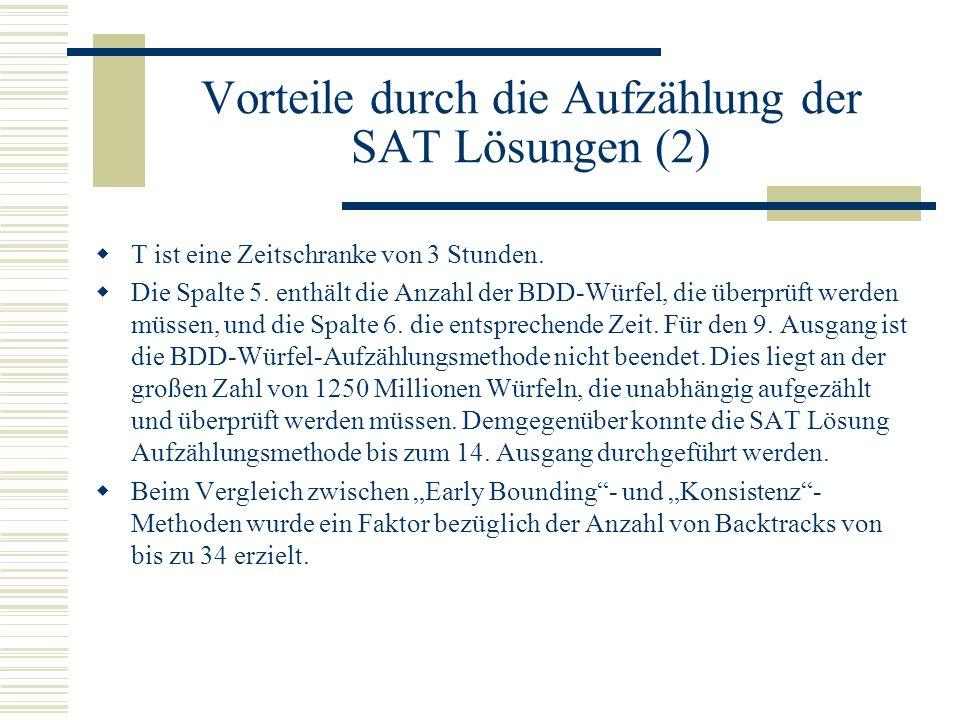 Vorteile durch die Aufzählung der SAT Lösungen (2)