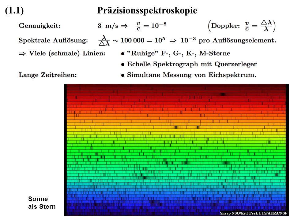 Präzisionsspektroskopie