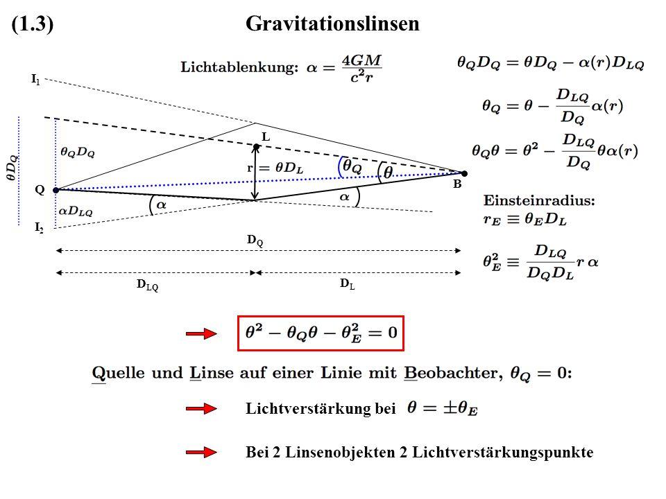 (1.3) Gravitationslinsen Lichtverstärkung bei