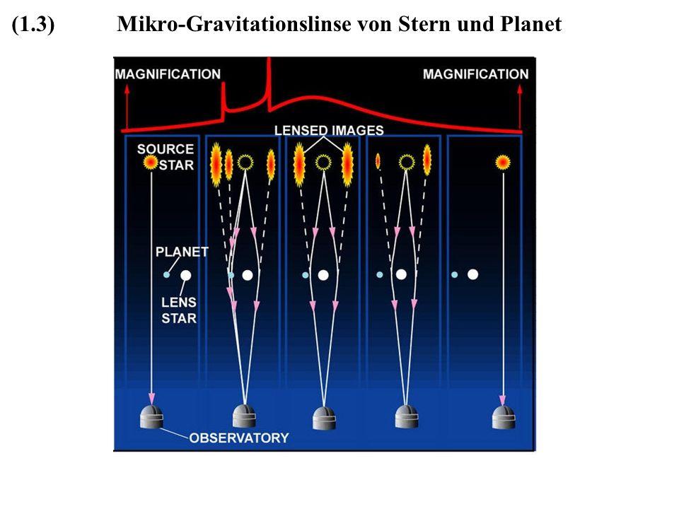 Mikro-Gravitationslinse von Stern und Planet