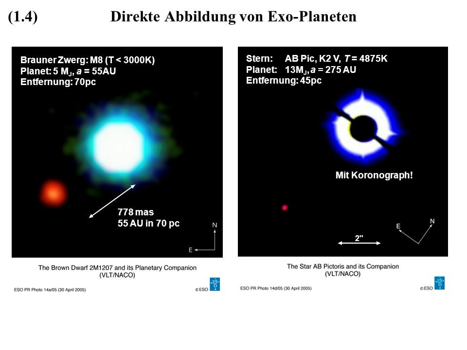 Direkte Abbildung von Exo-Planeten