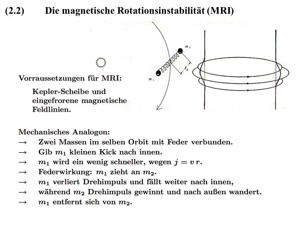 Die magnetische Rotationsinstabilität (MRI)