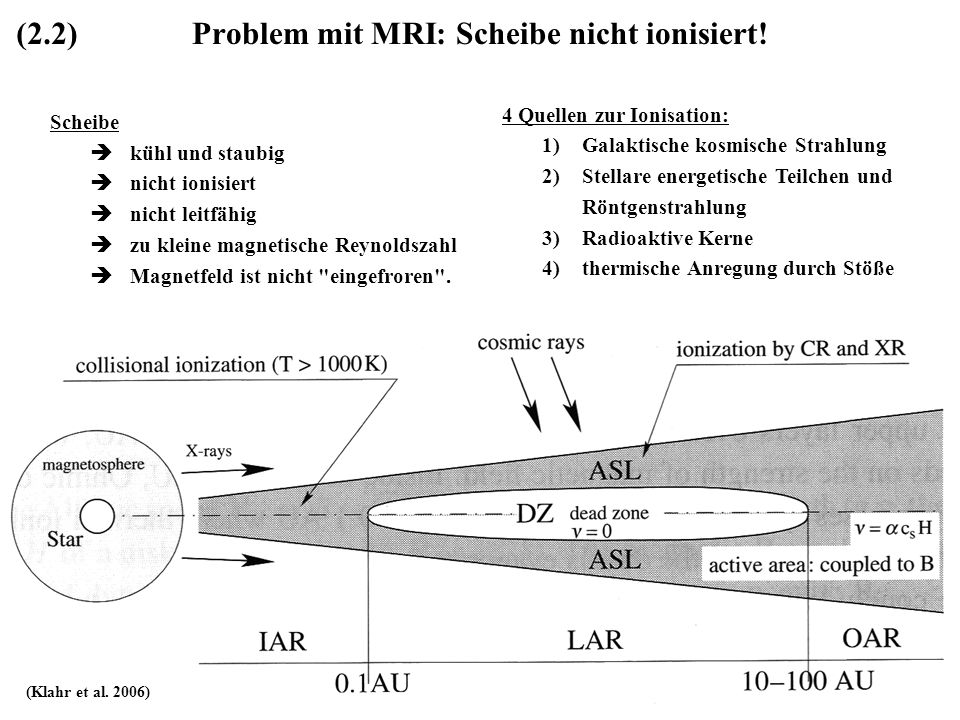 Problem mit MRI: Scheibe nicht ionisiert!