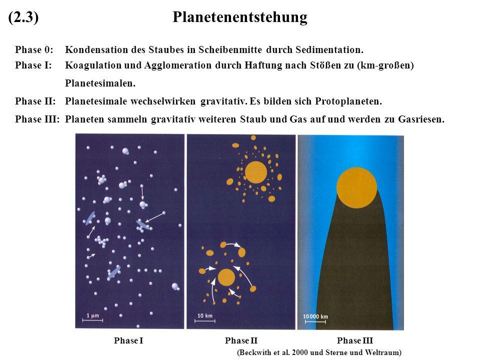 (2.3) Planetenentstehung