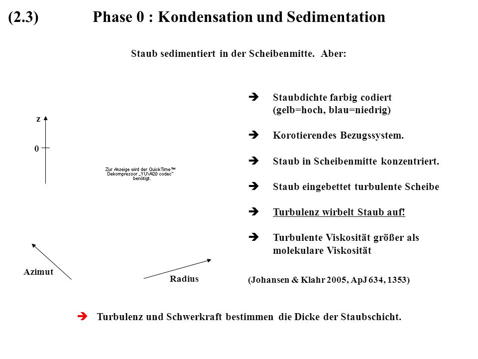Phase 0 : Kondensation und Sedimentation