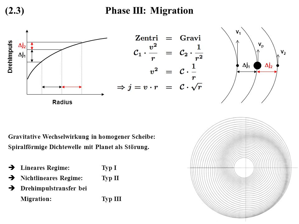 (2.3) Phase III: Migration