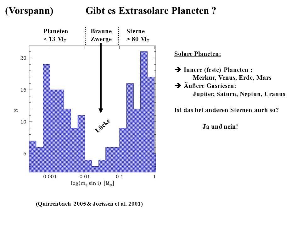Gibt es Extrasolare Planeten