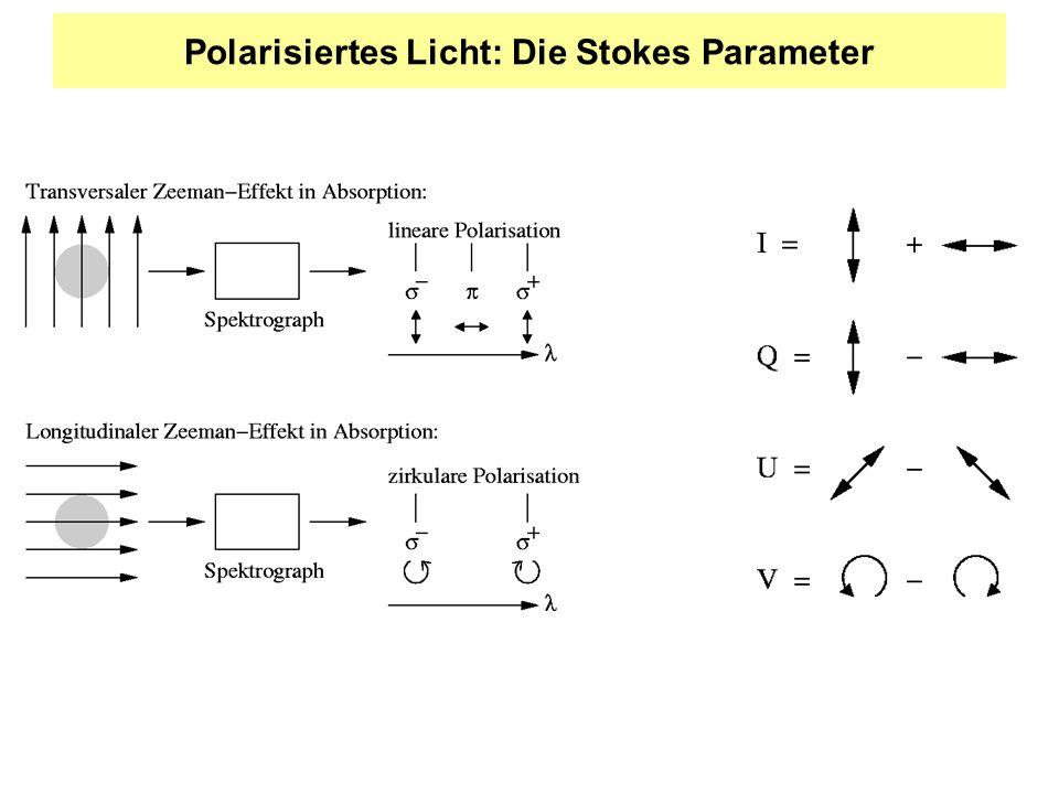 Polarisiertes Licht: Die Stokes Parameter