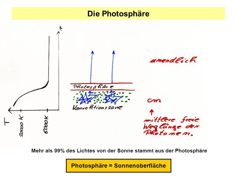 Photosphäre = Sonnenoberfläche
