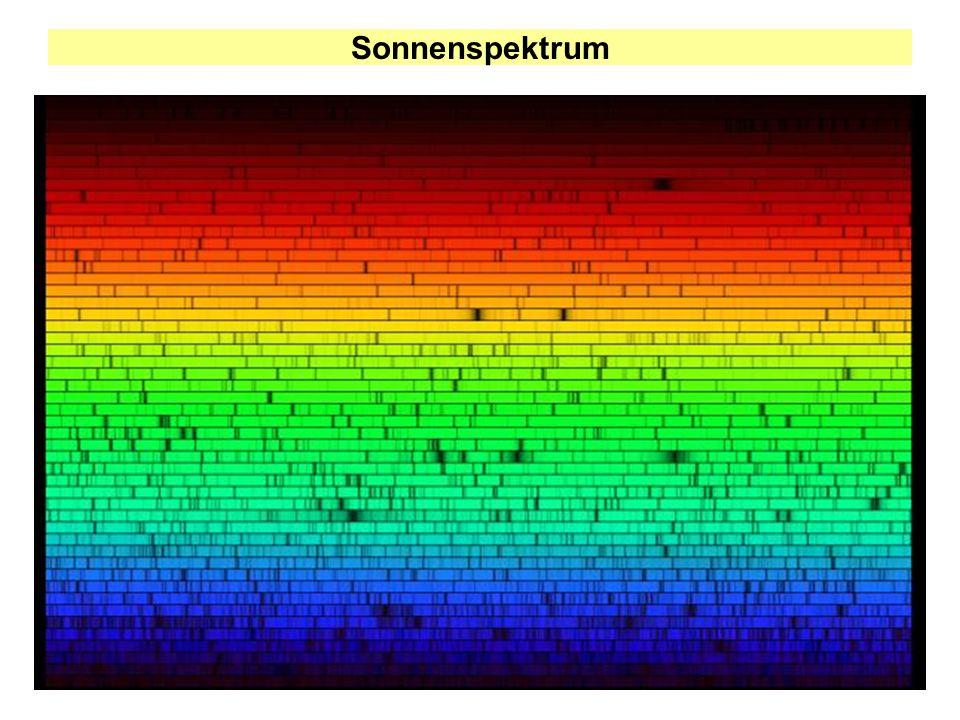 Sonnenspektrum
