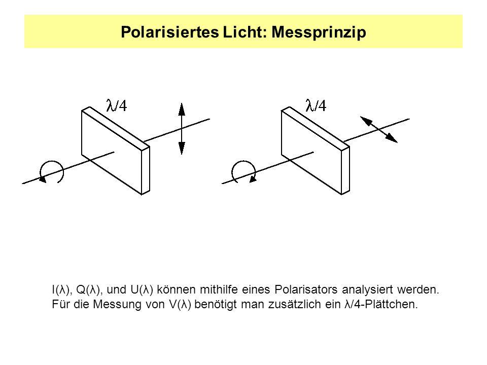 Polarisiertes Licht: Messprinzip