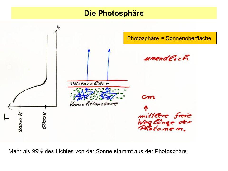 Die Photosphäre Photosphäre = Sonnenoberfläche