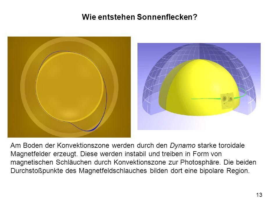 Wie entstehen Sonnenflecken