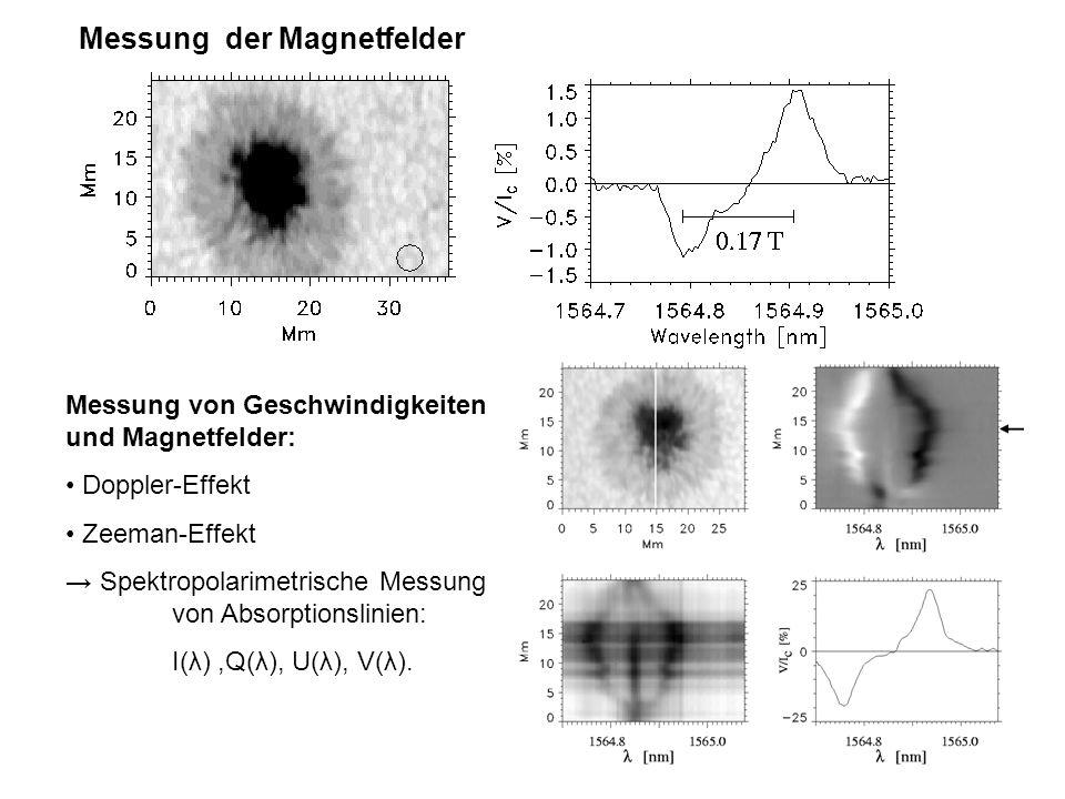 Messung der Magnetfelder