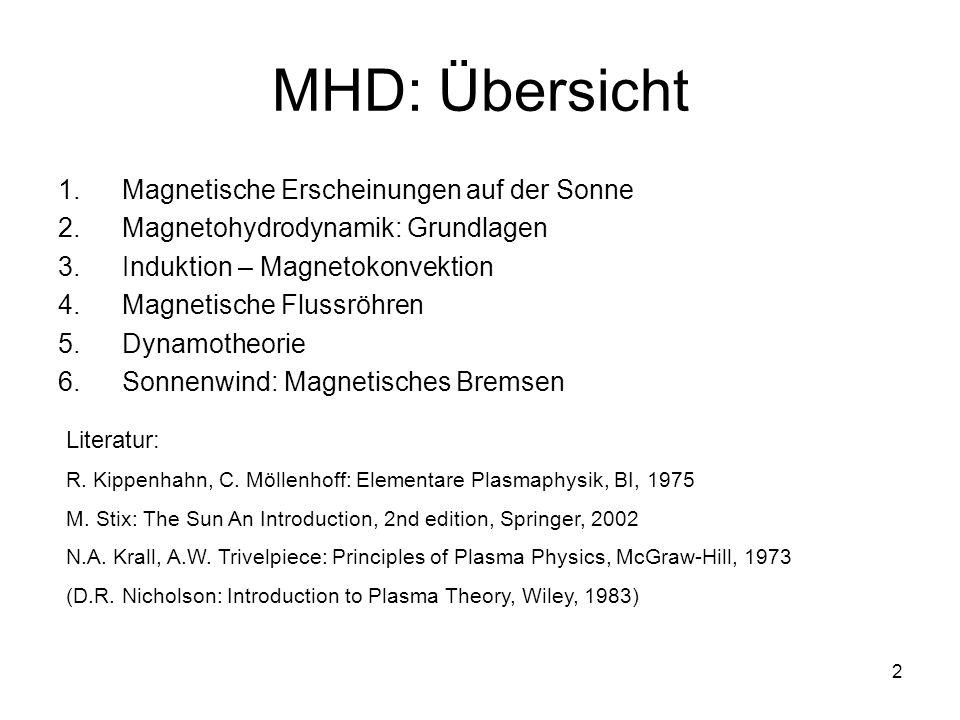 MHD: Übersicht Magnetische Erscheinungen auf der Sonne