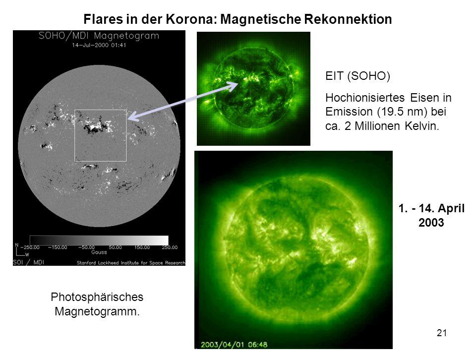 Flares in der Korona: Magnetische Rekonnektion
