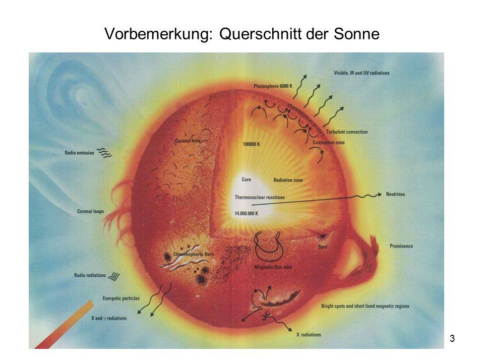 Vorbemerkung: Querschnitt der Sonne