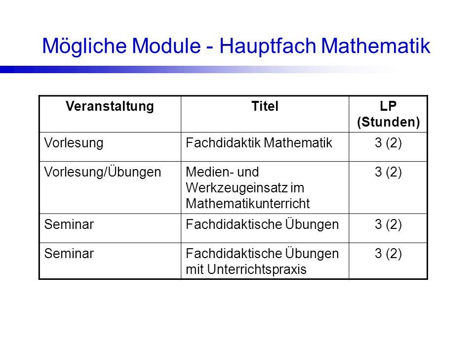 Mögliche Module - Hauptfach Mathematik