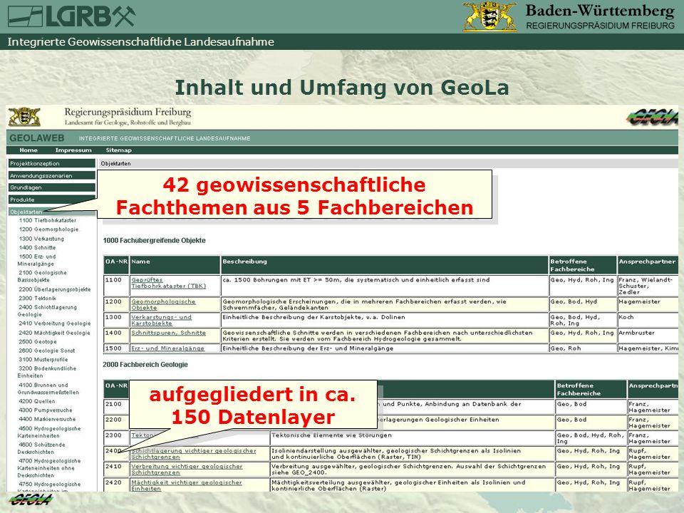Inhalt und Umfang von GeoLa