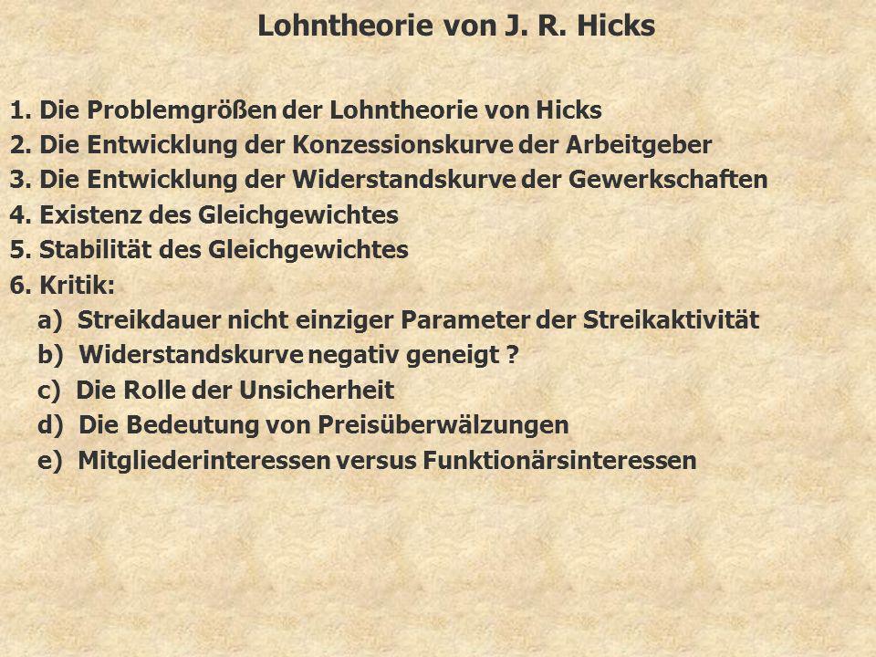 Lohntheorie von J. R. Hicks