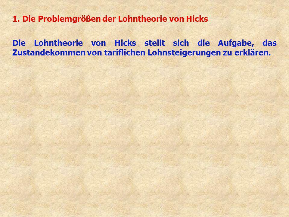 1. Die Problemgrößen der Lohntheorie von Hicks