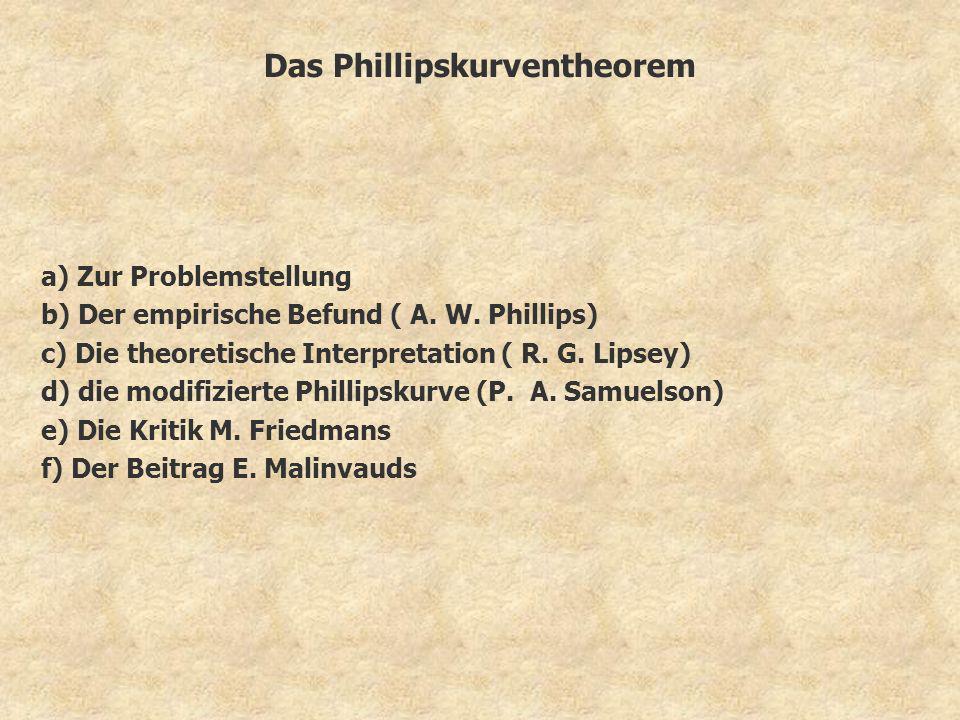 Das Phillipskurventheorem