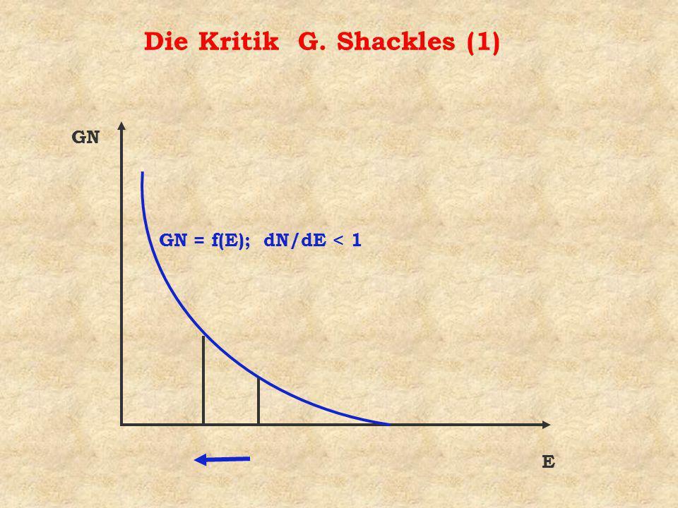 Die Kritik G. Shackles (1)