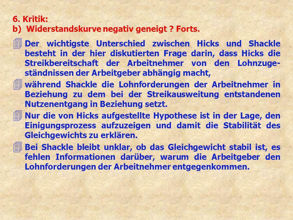 6. Kritik: b) Widerstandskurve negativ geneigt Forts.
