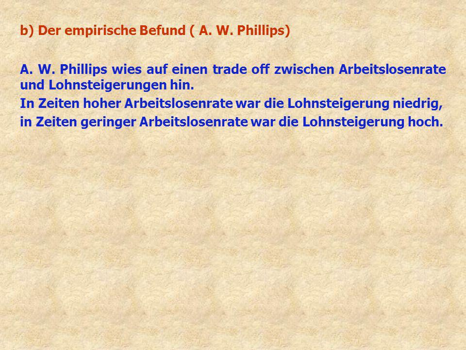 b) Der empirische Befund ( A. W. Phillips)