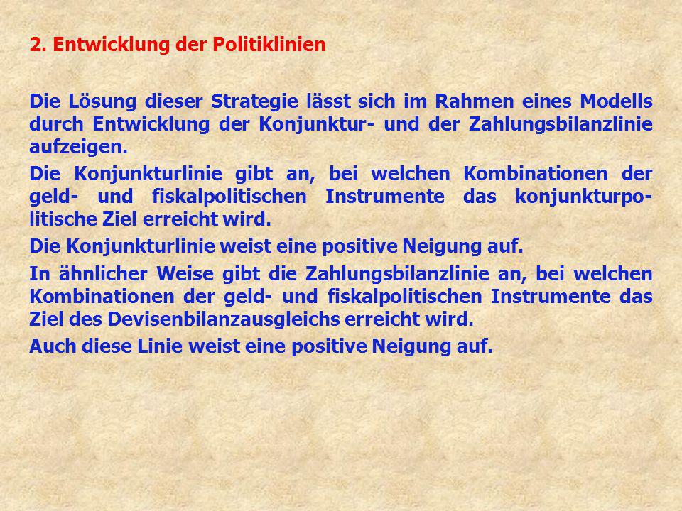 2. Entwicklung der Politiklinien