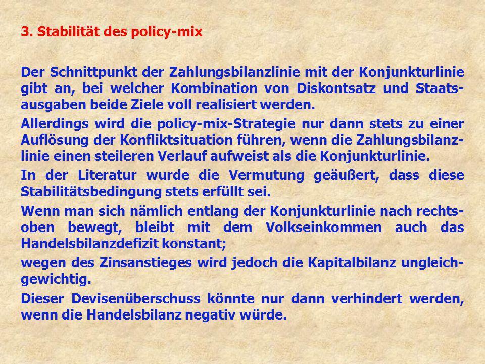 3. Stabilität des policy-mix