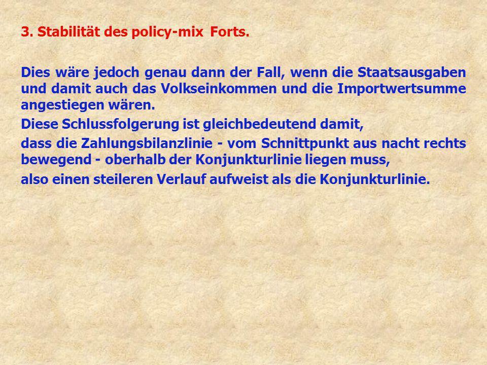 3. Stabilität des policy-mix Forts.