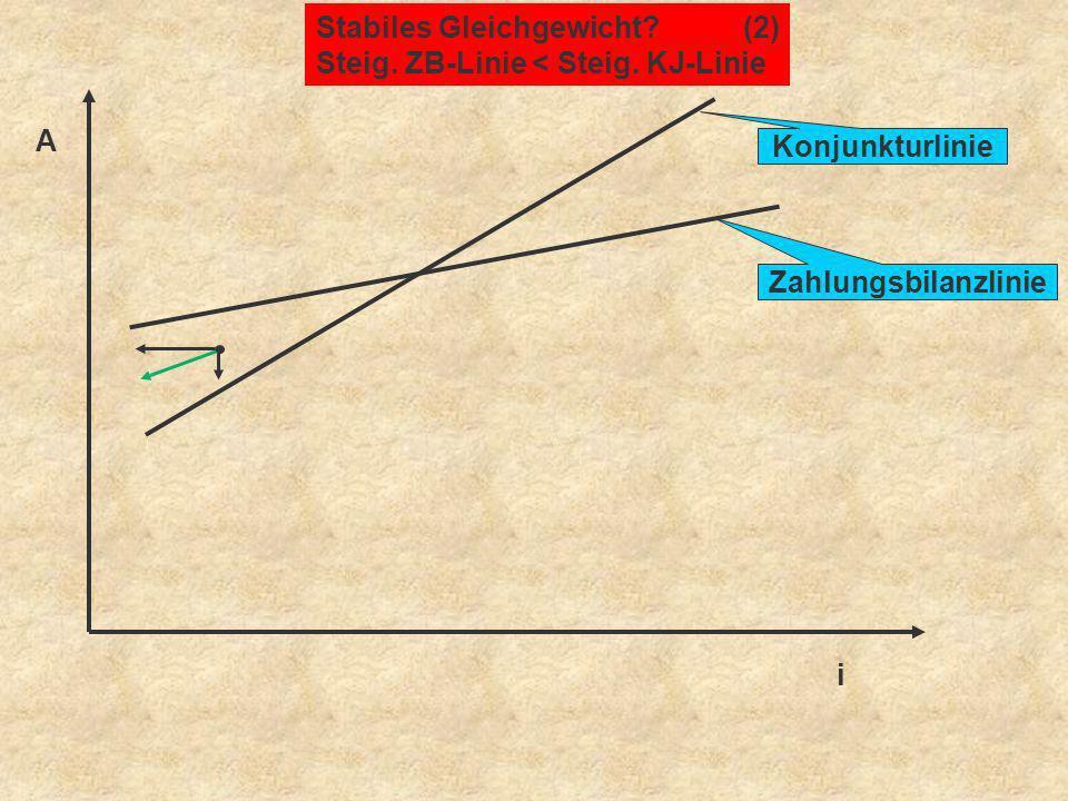 Stabiles Gleichgewicht (2)