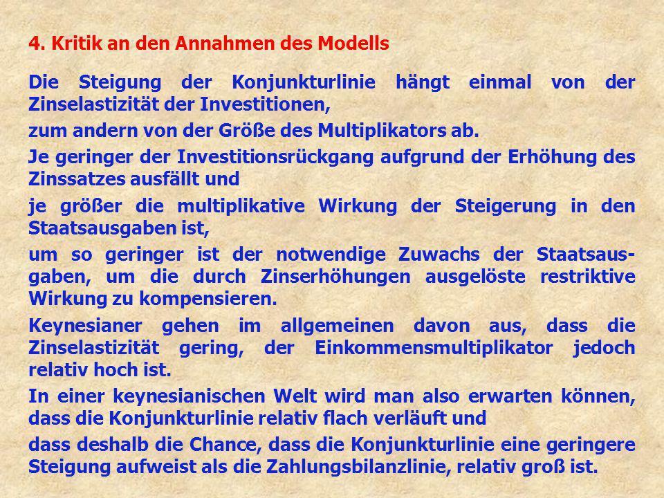 4. Kritik an den Annahmen des Modells