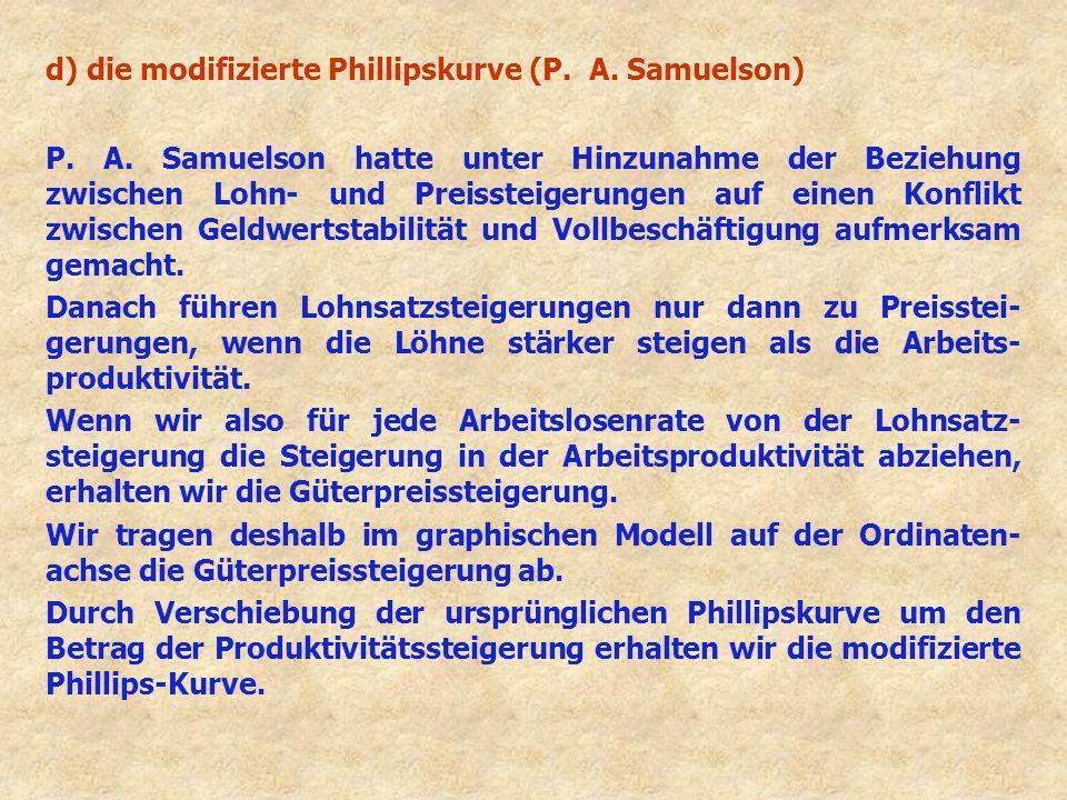 d) die modifizierte Phillipskurve (P. A. Samuelson)