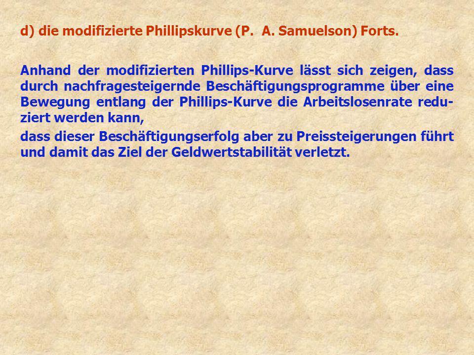 d) die modifizierte Phillipskurve (P. A. Samuelson) Forts.