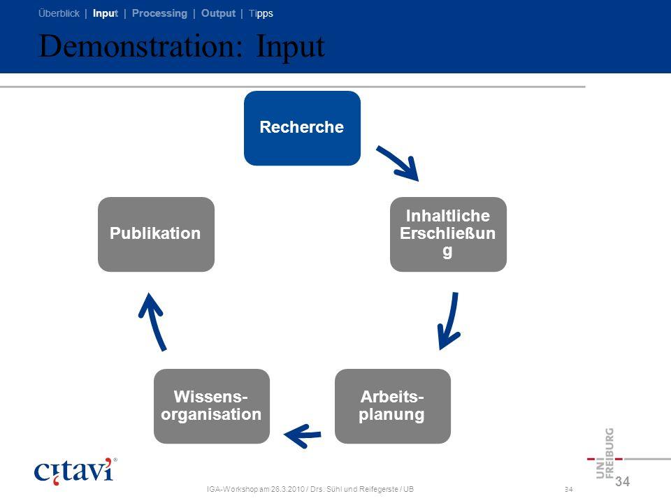 Inhaltliche Erschließung Wissens-organisation