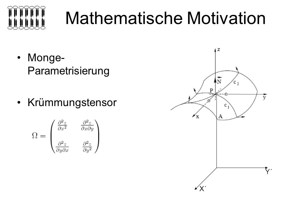 Mathematische Motivation