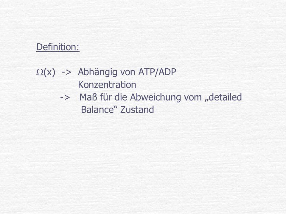 (x) -> Abhängig von ATP/ADP Konzentration