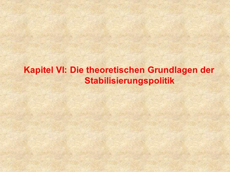 Kapitel VI: Die theoretischen Grundlagen der Stabilisierungspolitik