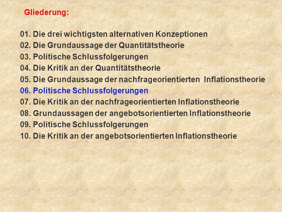 Gliederung: 01. Die drei wichtigsten alternativen Konzeptionen. 02. Die Grundaussage der Quantitätstheorie.