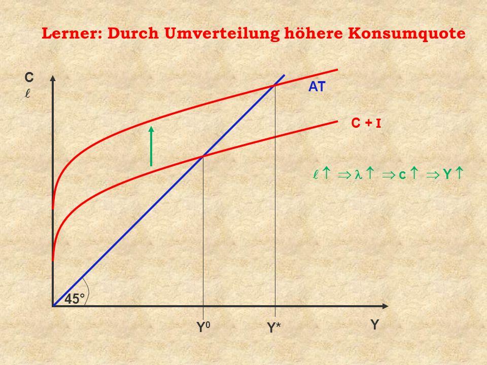 Lerner: Durch Umverteilung höhere Konsumquote