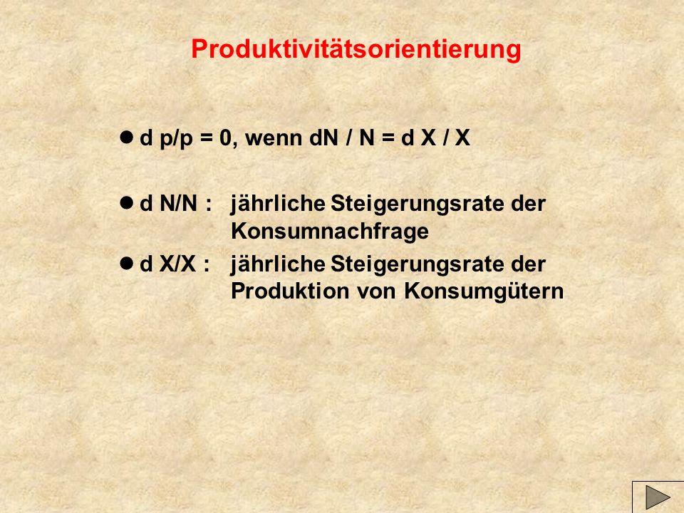 Produktivitätsorientierung