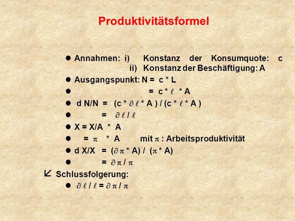 Produktivitätsformel